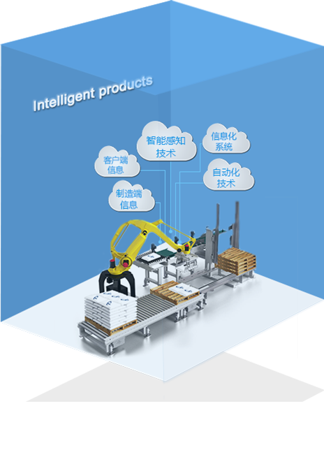 Intelligent products